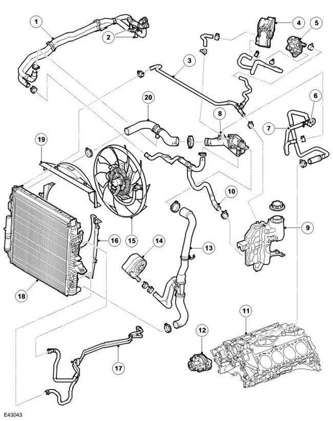 Охлаждение двигателя: