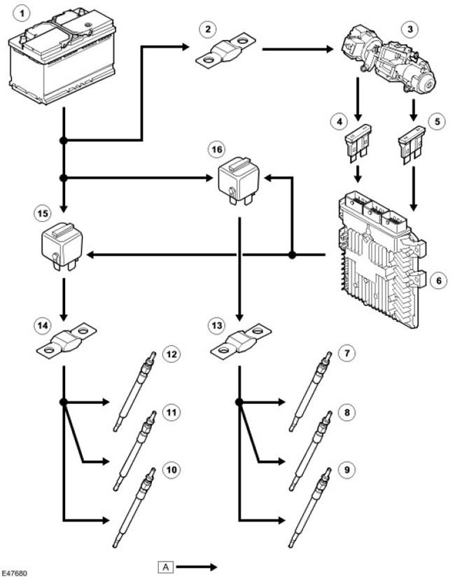 Схема управления свечами