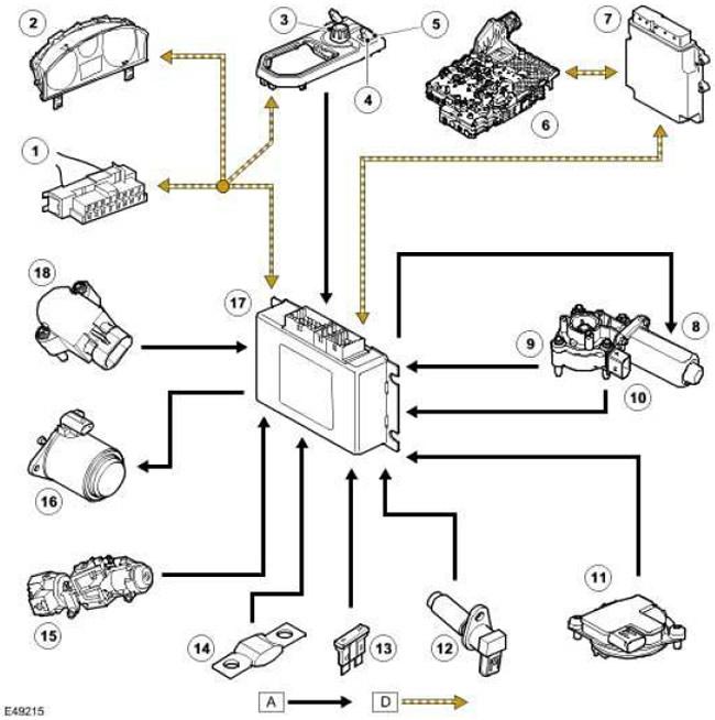 Схема управления раздаточной
