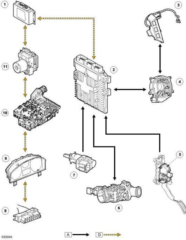Блок-схема системы круиз-