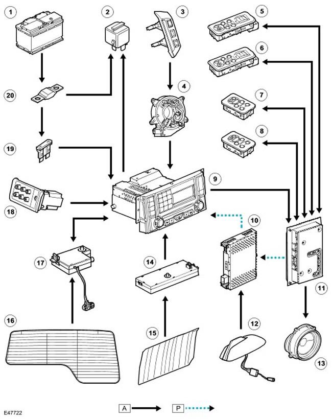 Схема управления аудиосистемой