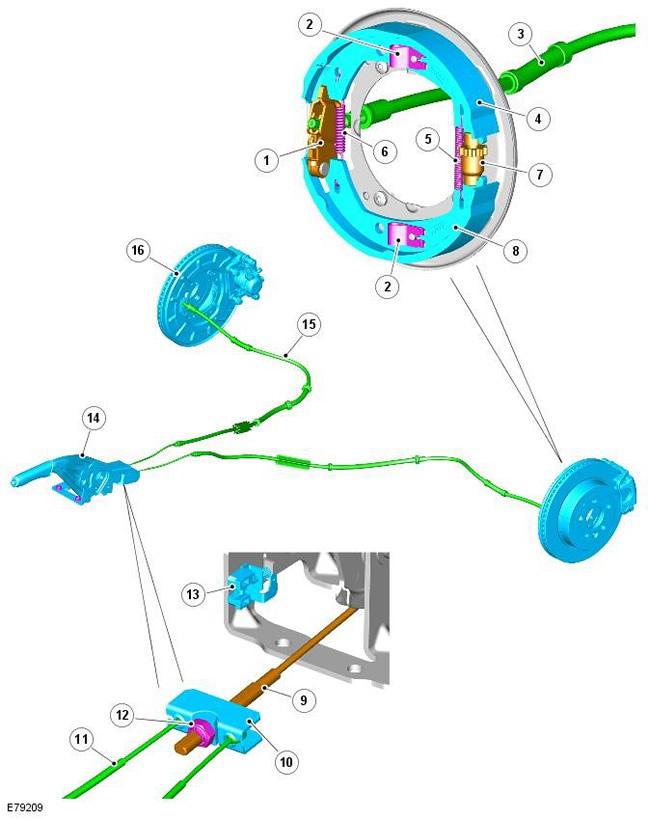 Диагностика АКПП форд фокус 3