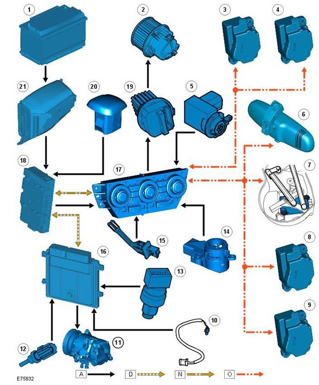 Схема управления микроклиматом