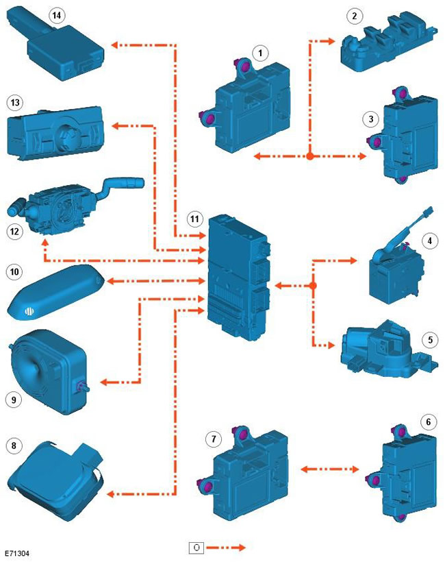 Коммуникационная сеть: Схема